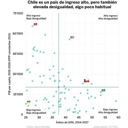 Portada - Lecciones desde Chile